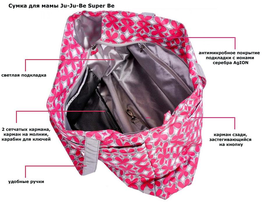 Ju Ju Be Super Be сумка для мамы - купить в интернет-магазине ... 6a839ff1f4c