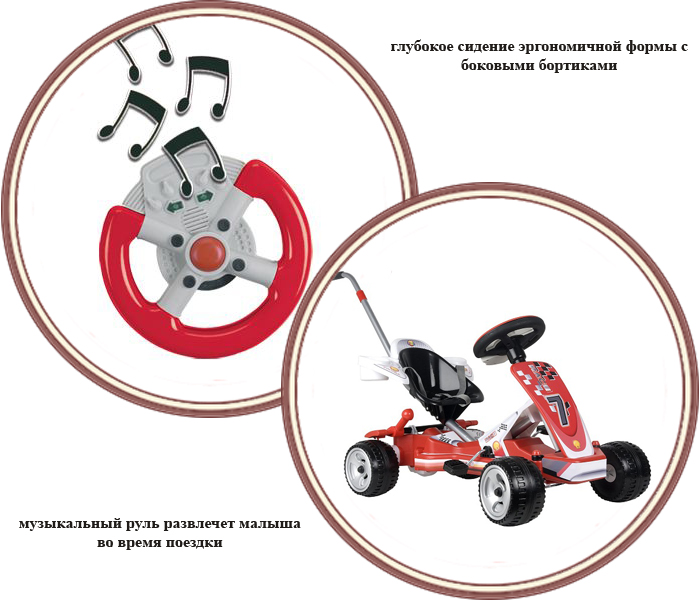 фото Каталка Coloma Go-Kart Red Power (Колома Гоу-Карт Ред Пауэ)