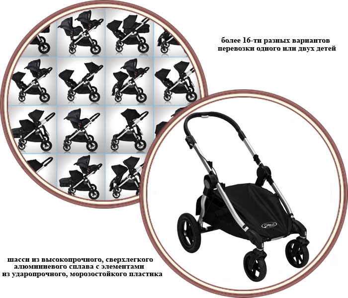 ���� ������� ��� ������� Baby Jogger City Select (���� ������� ���� ������)