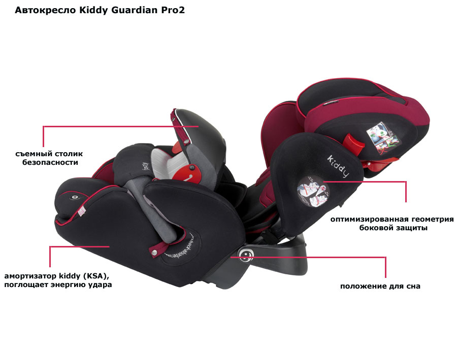 фото Автокресло Kiddy Guardian Pro2 (Кидди Гардиан Про2)