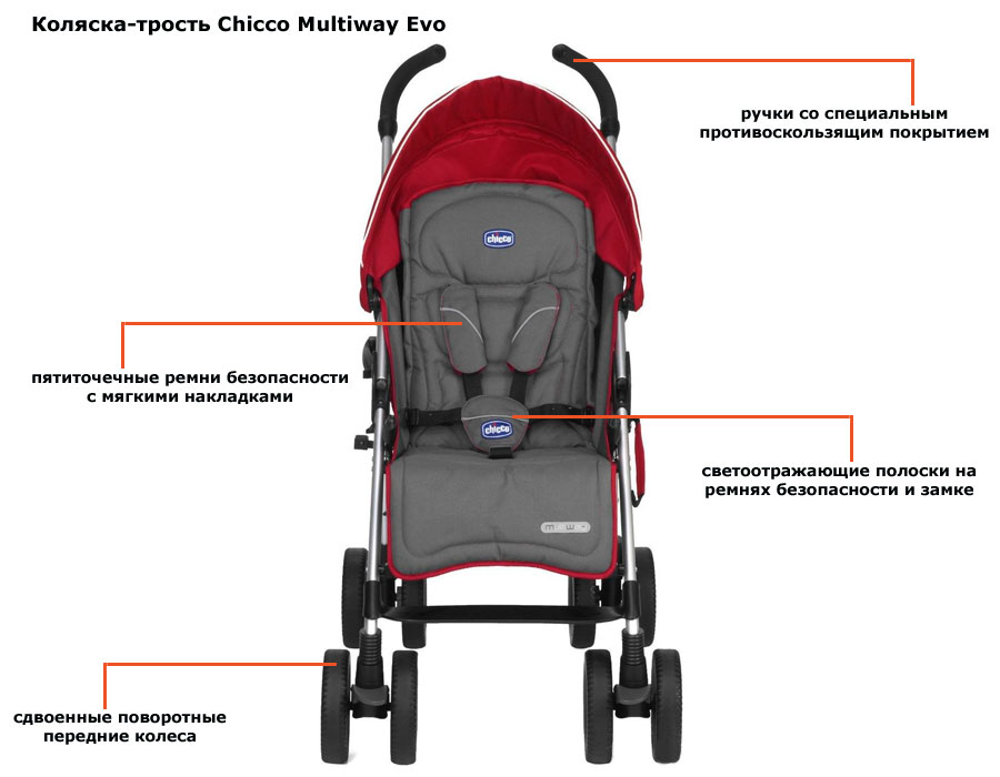 ���� �������-������ Chicco Multiway Evo (����� ��������� ���)