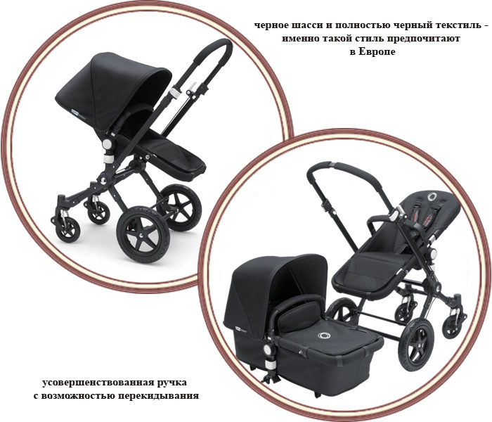 фото Коляска 2 в 1 Bugaboo Cameleon All Black (Бугабу Хамелеон Ол Блэк)