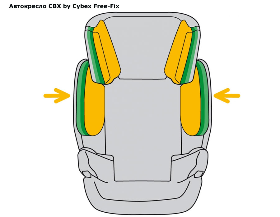 фото Автокресло CBX by Cybex Free-Fix (СиБиЭкс бай Сайбекс Фри-Фикс)