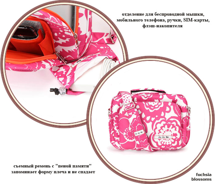 фото Сумка Ju-Ju-Be Micra Be Laptop Case Small (Жу-Жу-Би Микра Би Лэптоп Кейс Смол)