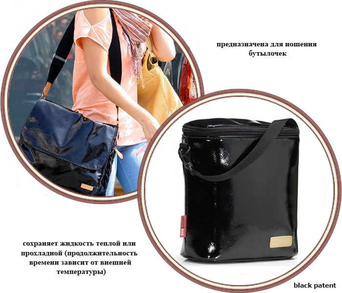 фото Термосумка для бутылочек Storksak Double Bottle Holder (Сторксак Дабл Ботл Холдер)