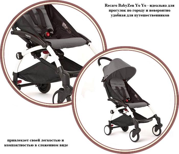 Набор колес для коляски babyzen yoyo - интернет-магазин детских товаров pelenka66 екатеринбург