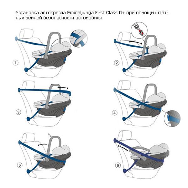 Автокресло детское Emmaljunga First Class 0+